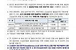 소상공인시장진흥공단 2020년 불공정거래 피...